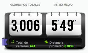 Nike plus kilómetros recorridos