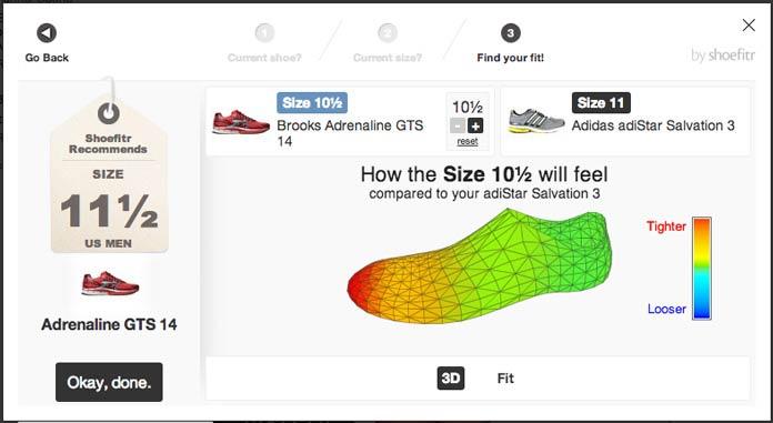 Shoefitr sistema equivalencia talla