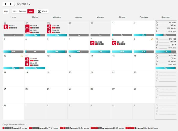 Calendario de actividades de Flow Polar