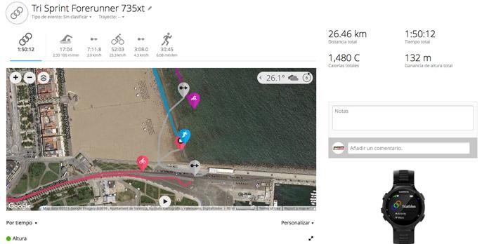 actividad de triatlón en garmin connect registrada con un Garmin Forerunner 735xt
