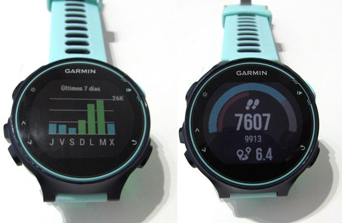 widgets resumen de monitorización de actividad diaria-