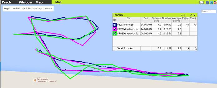Prueba precisión gps forerunner 735x en natación de aguas abiertas