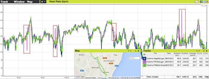 errores del pulsómetro del Forerunner 735txt en entrenamientos de ciclismo