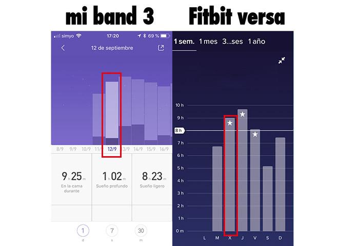 precisión en el registro de sueño de la xiaomi mi band 3 comparada con un fitbit