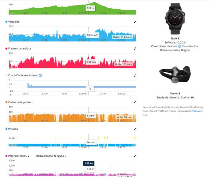 salida en bici con Garmin Fenix 3 y vector 3