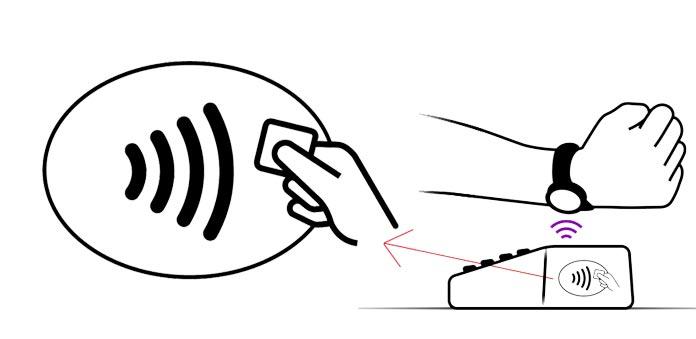 Pagos inalámbricos o contactless con relojes gps y smartwatch