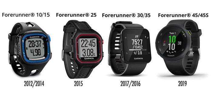 Evolución de la gama básica de los relojes gps de Garmin: Forerunner 10/15, Forerunner 25, Forerunner 30/35 y Forerunner 45/45S