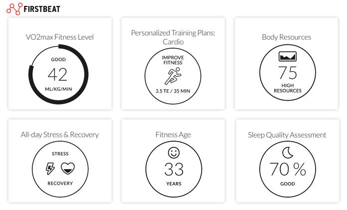 nuevas métricas de forma física y entrenamiento en el Suunto 5 de firstbeat