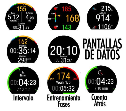Ejemplo de pantallas de datos Polar Ignite.