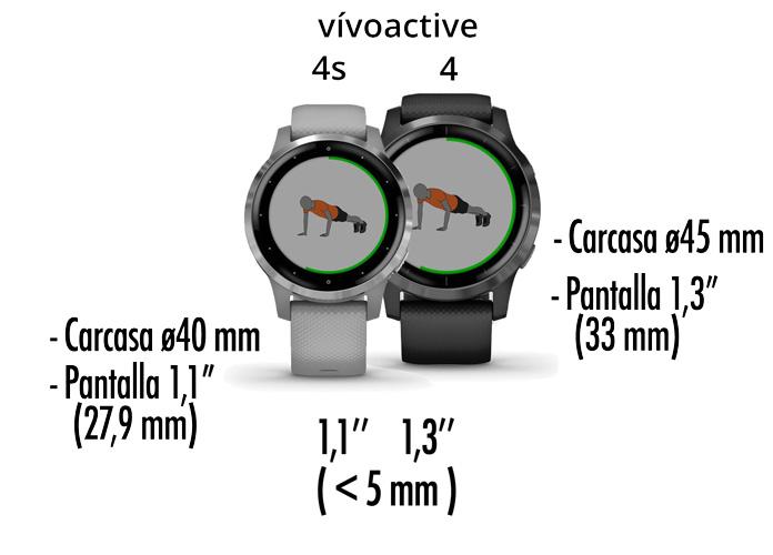 diferencia de tamaño de carcasa y pantalla entre el vivoactive 4 y vivoactive 4s