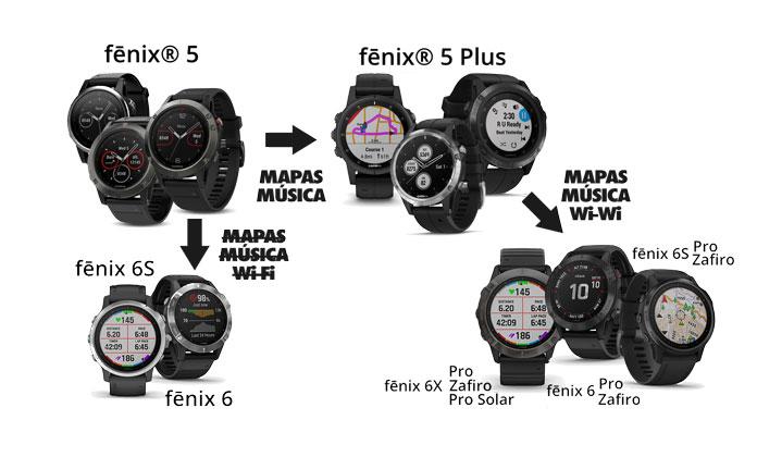 Diferencias entre el Garmin Fenix 5, 5 Plus al nuevo Fenix 6