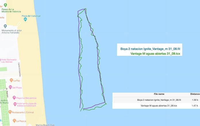 prueba precisión del Vantage M natación aguas abiertas