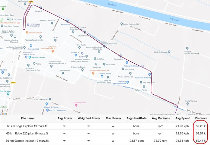 prueba de precisión del gps y track generado en el Garmin Edge Explore