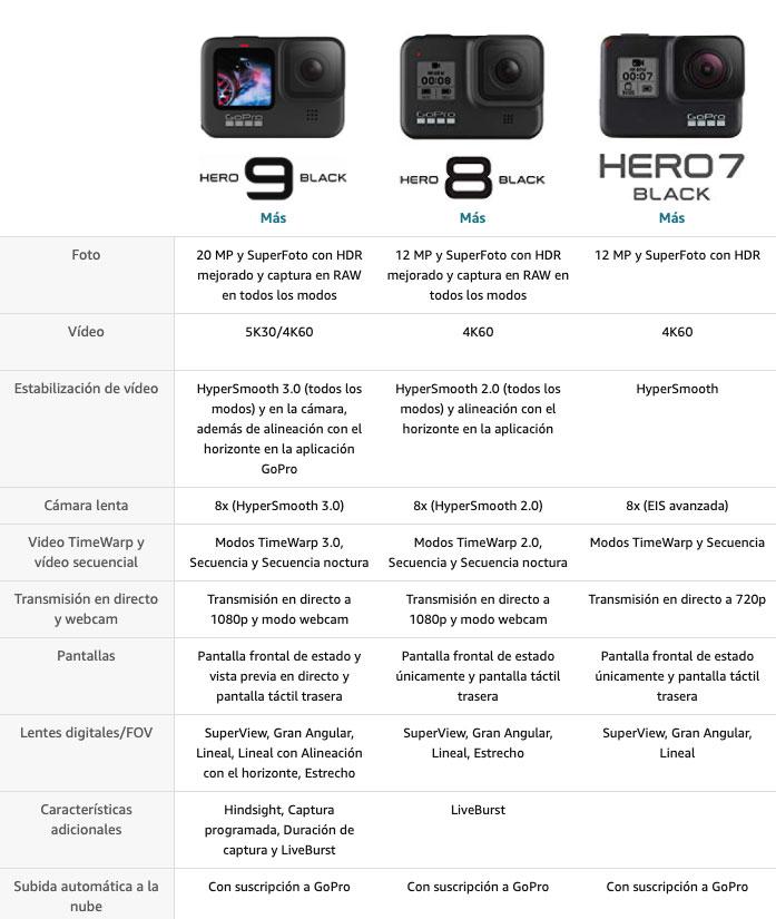 Diferencias entre las gopro hero 9, 8 y 7