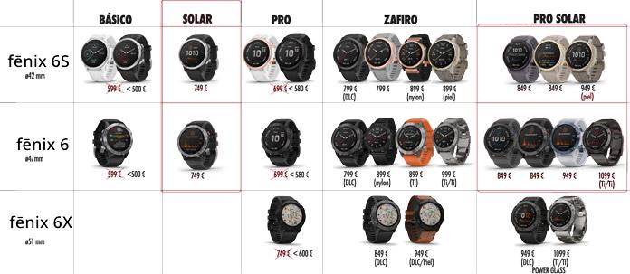 Nuevos Fenix 6 y 6S con carga solar