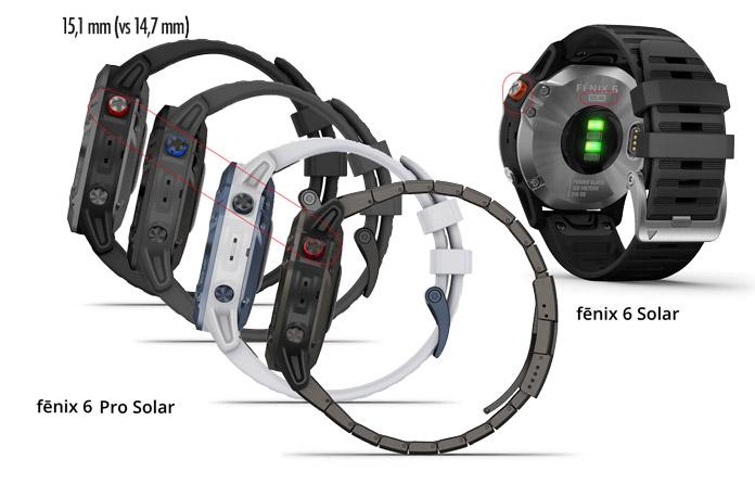 diferencias entre los modelos Fenix 6 Pro Solar y Fenix 6 Pro