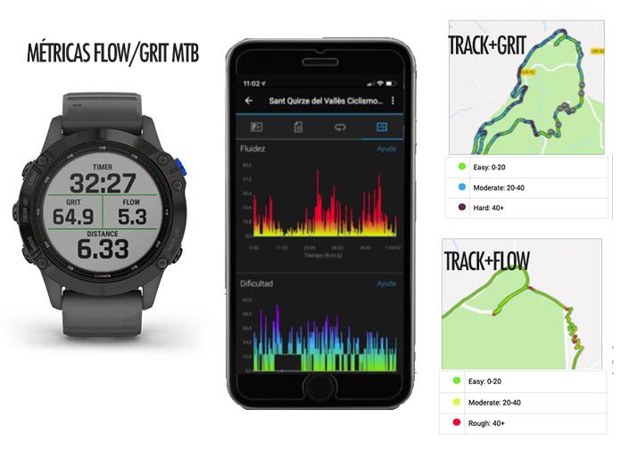 nuevas métricas de mountain bike grit y flow para la serie Garmin fenix 6