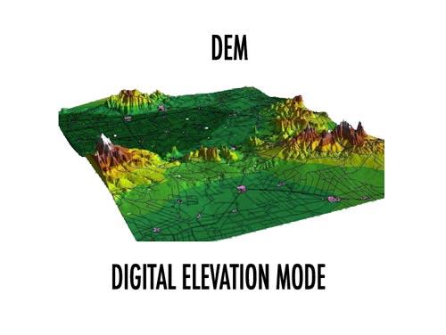 Representación gráfica de un DEM (Digital Elevation Mode)