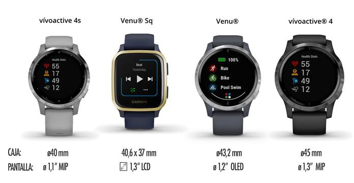 Tamaños relojes Garmin vivoactive 4s, Venu SQ, venu y vivoactive