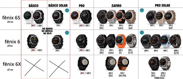 versiones y tamaños serie Garmin Fenix 6: Fenix 6/6S/6X PRO/SOLAR/ZAFIRO