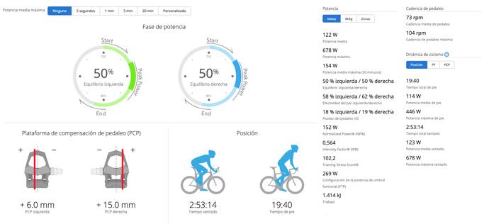 Ejemplos de dinámica de ciclismo con los potenciómetros Garmin Rally