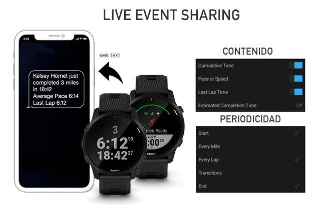 mensajes automáticos en el live event sharing
