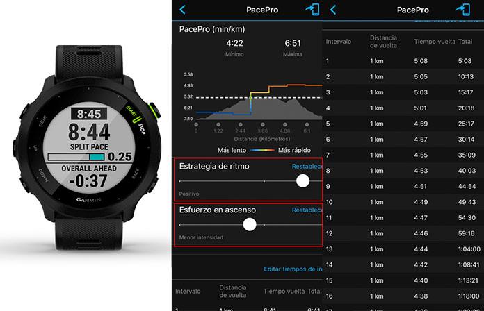 Nueva función de estrategia de carrera (PacePro) en el Garmin Forerunner 55